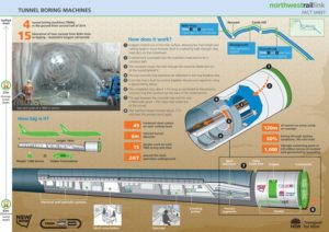 Tunelling Info graphic