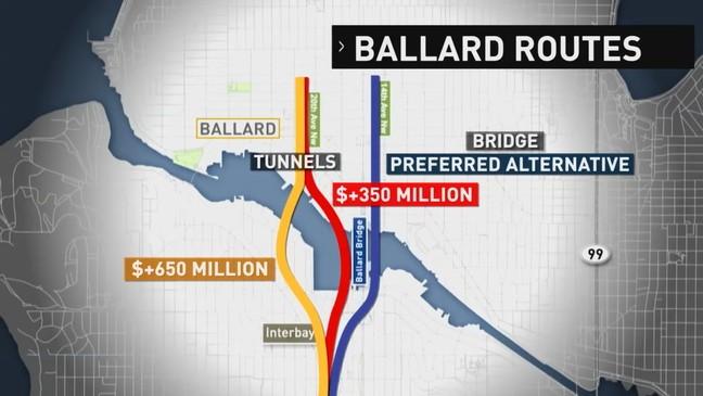 Ballard tunnels
