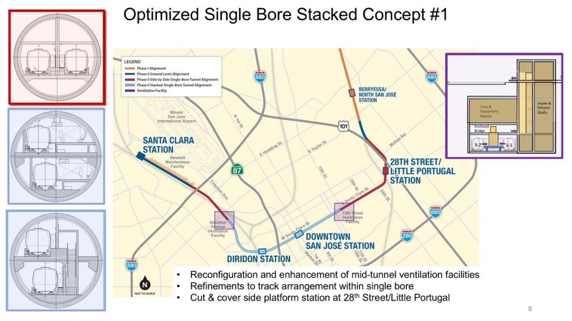 optimized single bore tunnel