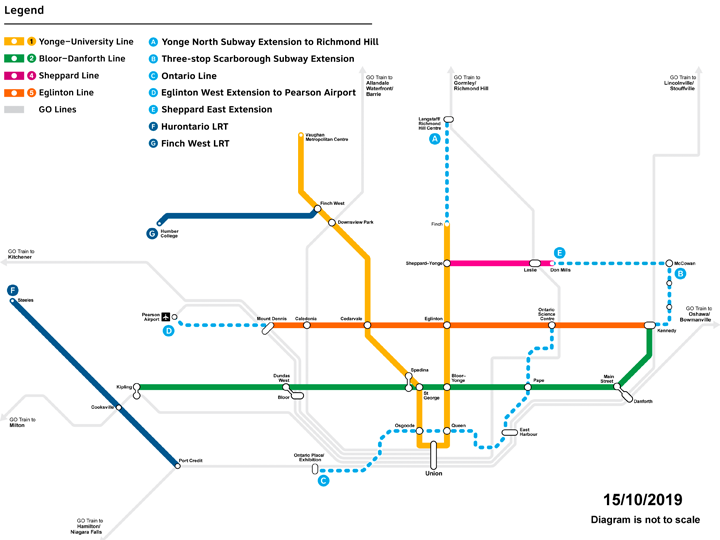 Network subway lines